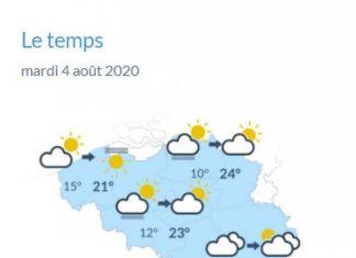 La vague de chaleur qui va frapper la Belgique commence Aujourd'hui